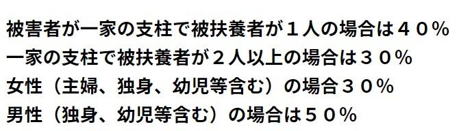 f:id:yaitax:20200105005255j:plain
